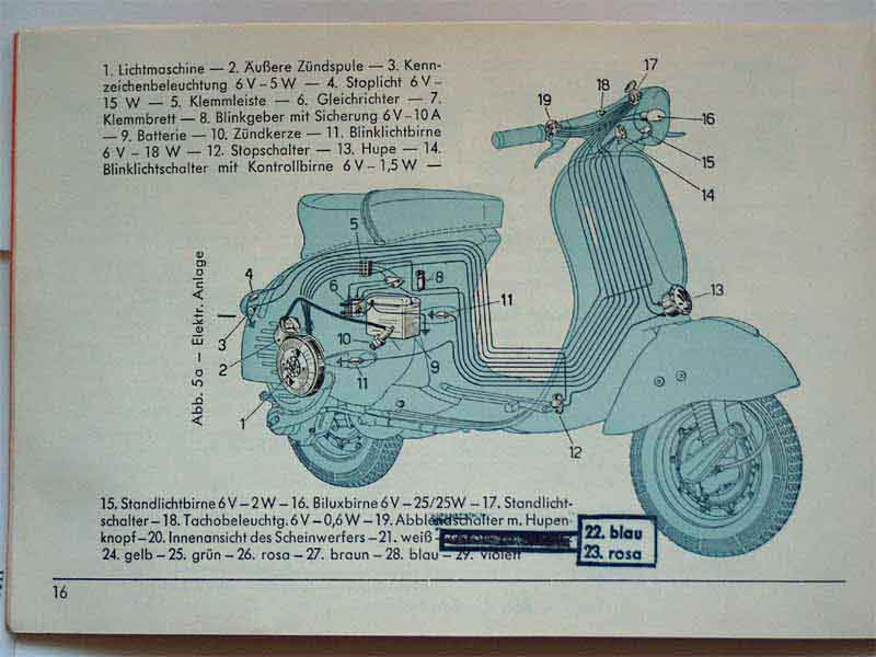 Vespa parts diagram wiring diagram differences vespa gs parts diagram vespa gs 3 typ 2121961 electrical asfbconference2016 Choice Image